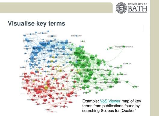Visualising key terms using data mapping tools.